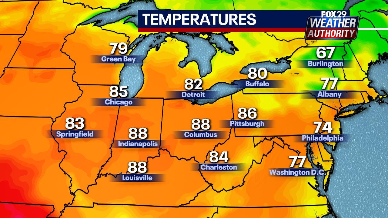 Regional Current Temperatures