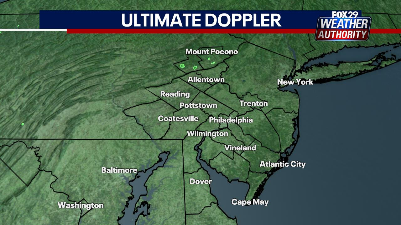 Ultimate Doppler Radar